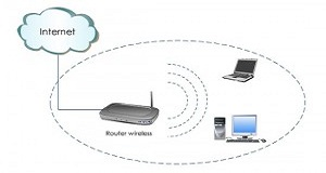 Reteaua wireless – mobilitate, comoditate si siguranta informatiei