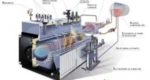 Compact Sigma – sisteme termice eficiente si de calitate