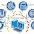 Servicii de criptare date/ emailuri de calitate din oferta companiei Badas Business
