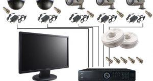Protectie sporita si eficienta cu ajutorul unui kit supraveghere video hd