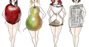 Află ce haine se potrivesc pentru corpul tău
